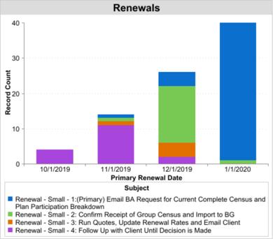 BenefitsGuide-renewal-reporting